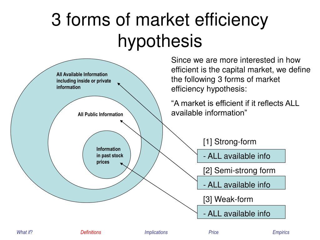 3 forms of market efficiency hypothesis