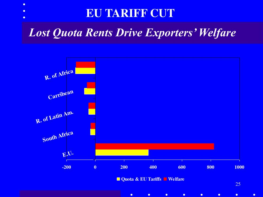 EU TARIFF CUT