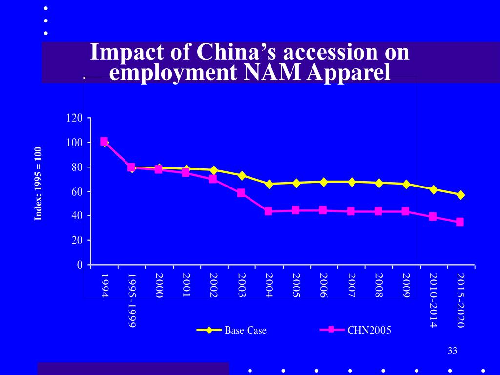 Impact of China's accession on employment NAM Apparel