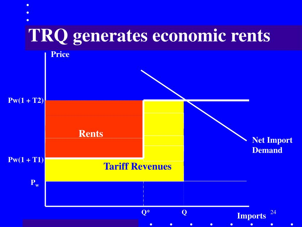 TRQ generates economic rents