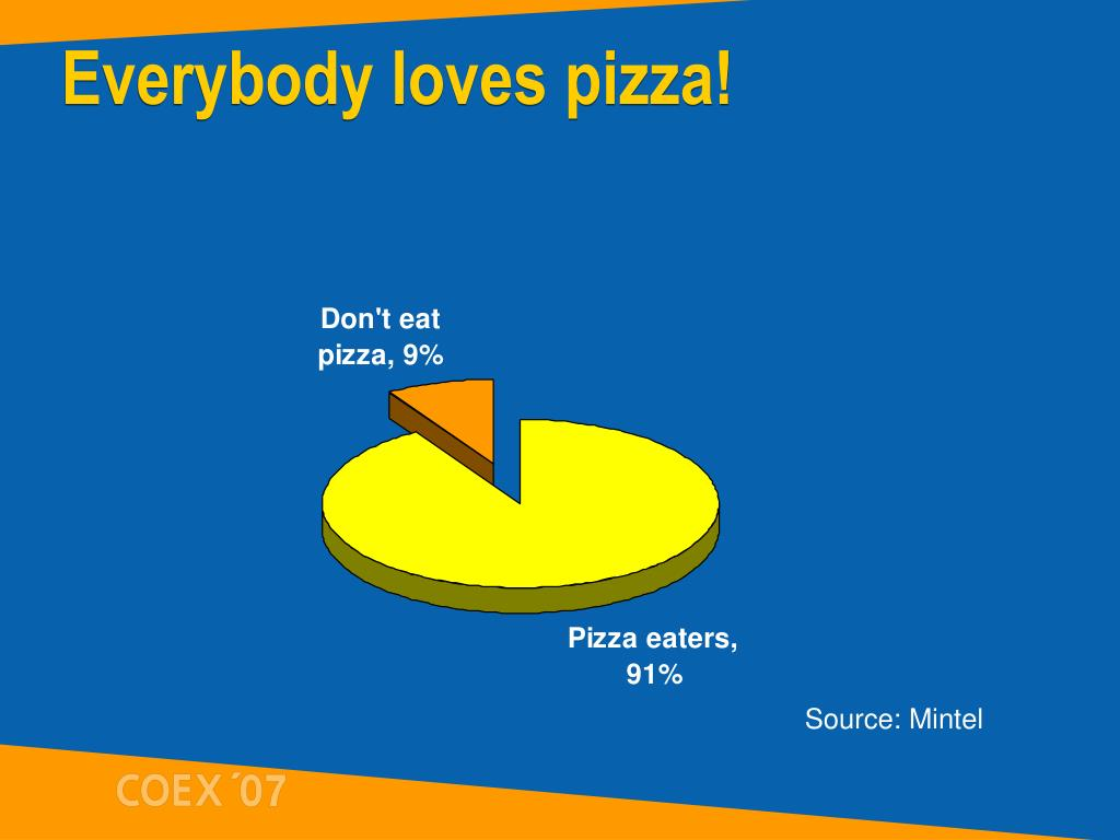 Everybody loves pizza!