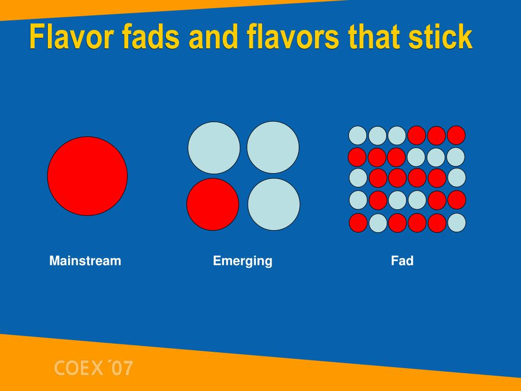 Flavor fads and flavors that stick