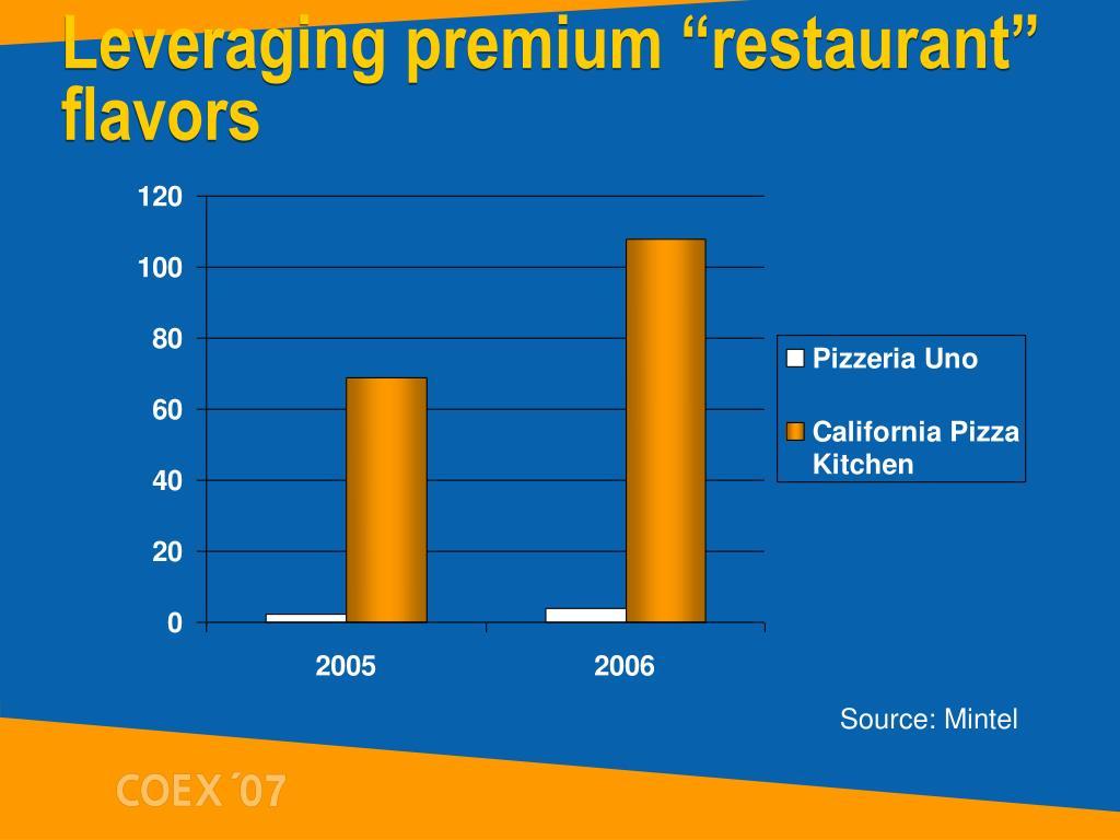 """Leveraging premium """"restaurant"""" flavors"""