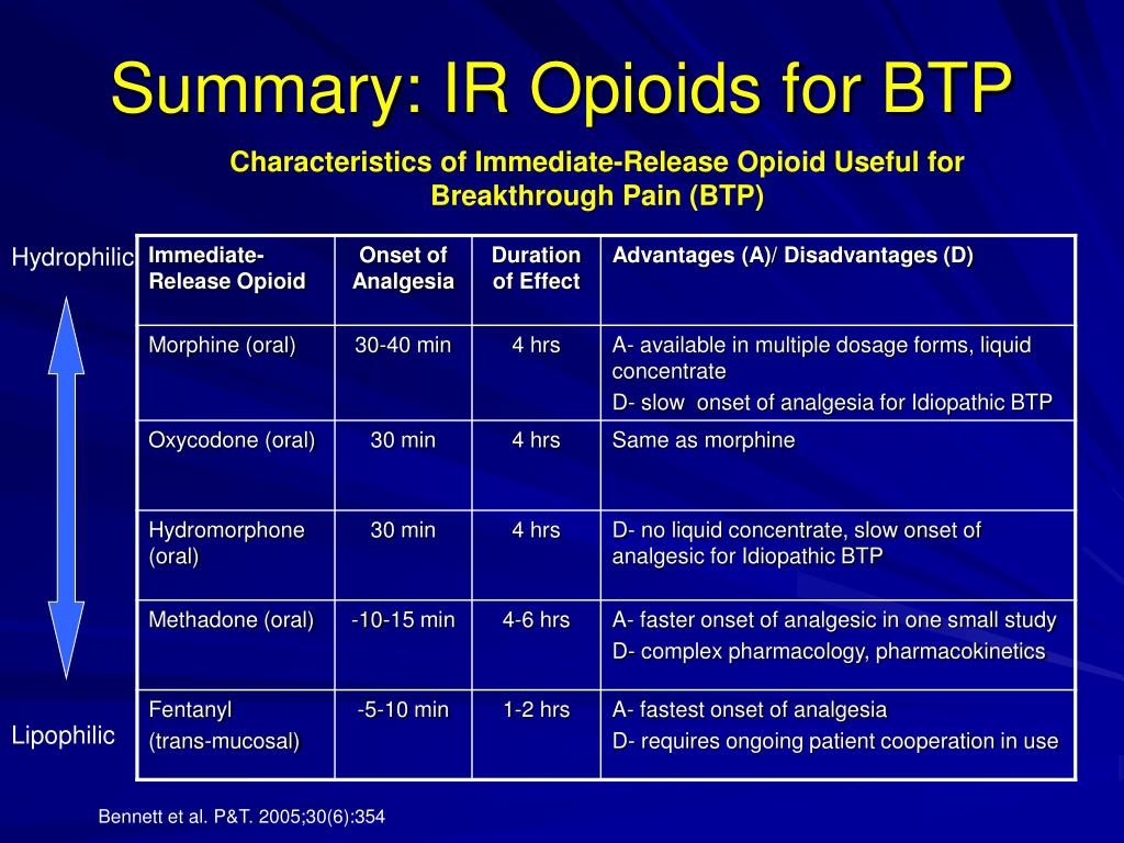 Summary: IR Opioids for BTP