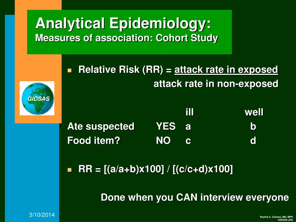 Analytical Epidemiology: