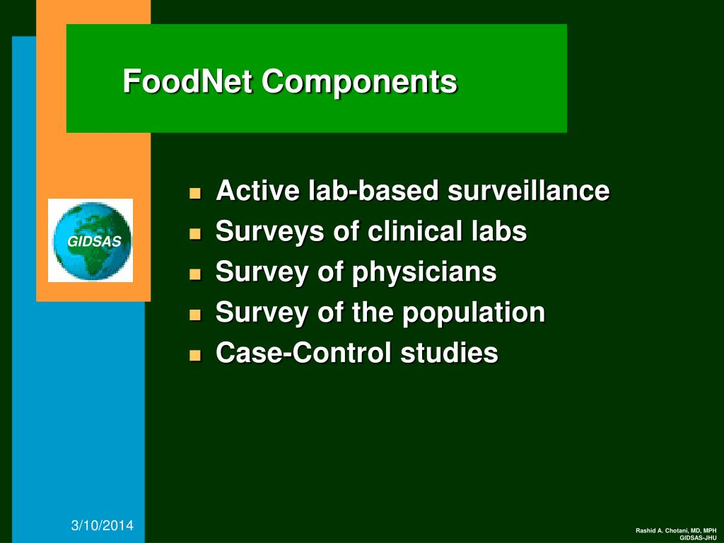 FoodNet Components