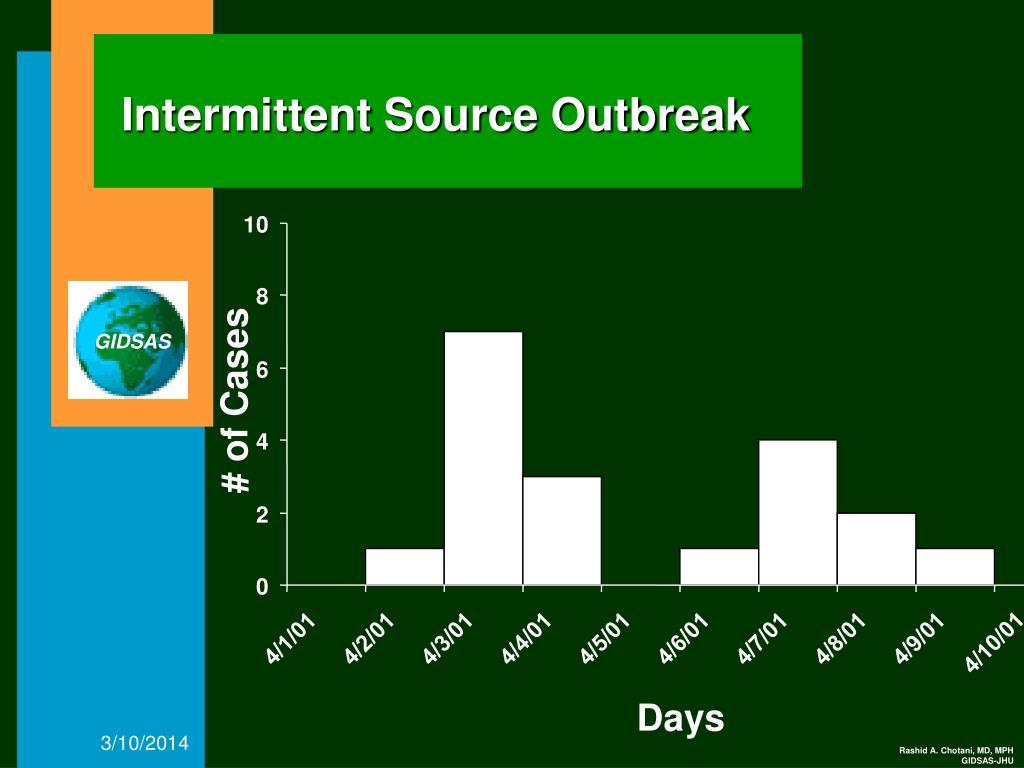 Intermittent Source Outbreak