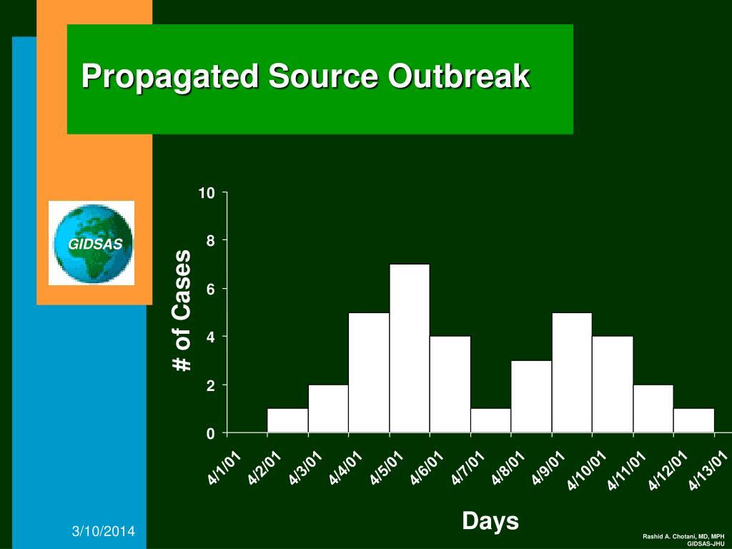 Propagated Source Outbreak