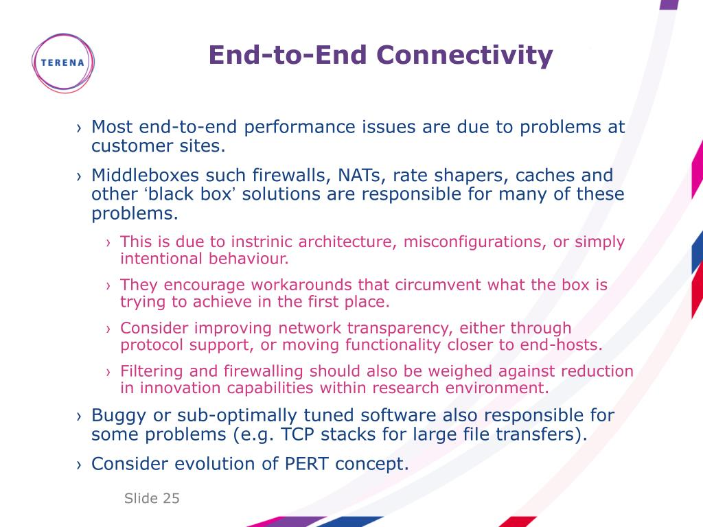 End-to-End Connectivity