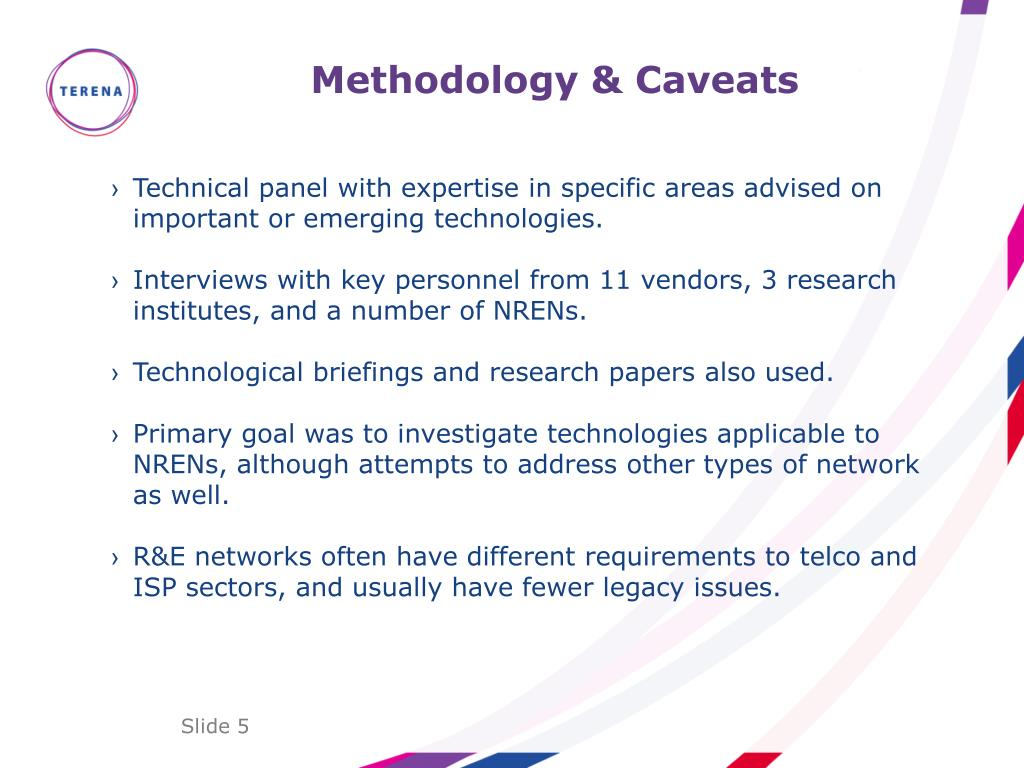 Methodology & Caveats