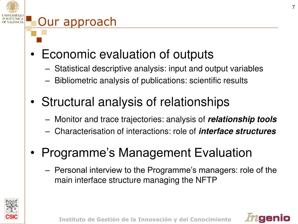 Economic evaluation of outputs