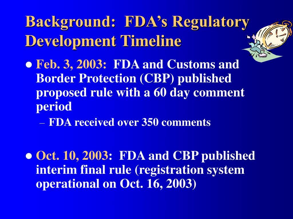 Background:  FDA's Regulatory Development Timeline