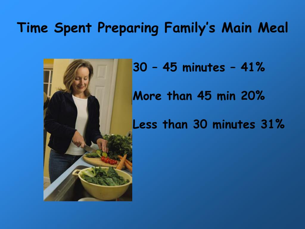 Time Spent Preparing Family's Main Meal