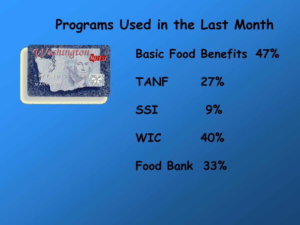 Programs Used in the Last Month
