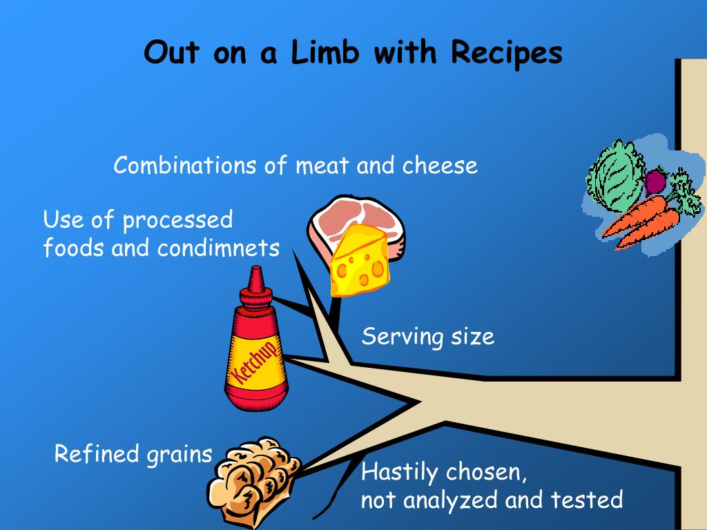 Out on a Limb with Recipes