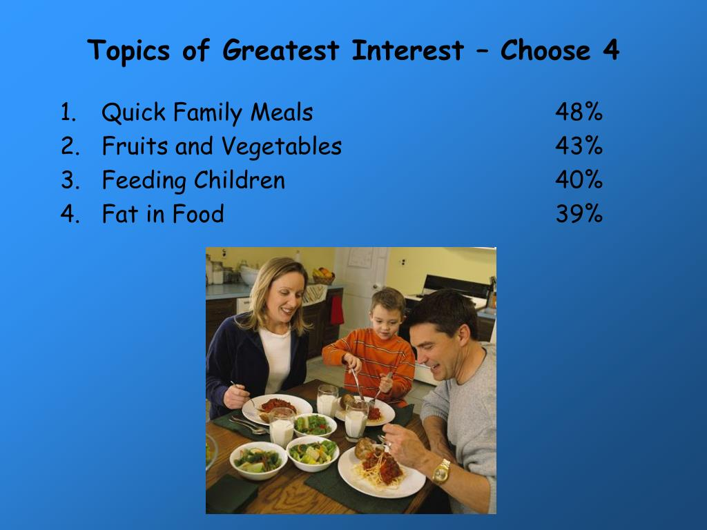 Quick Family Meals 				48%