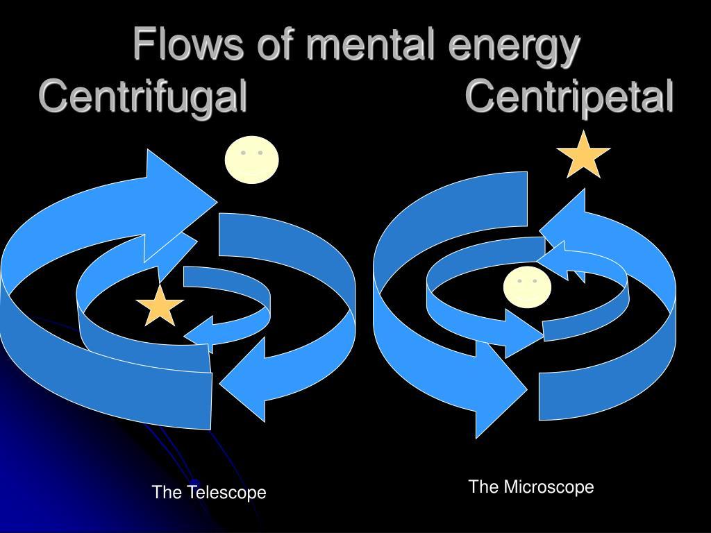Flows of mental energy
