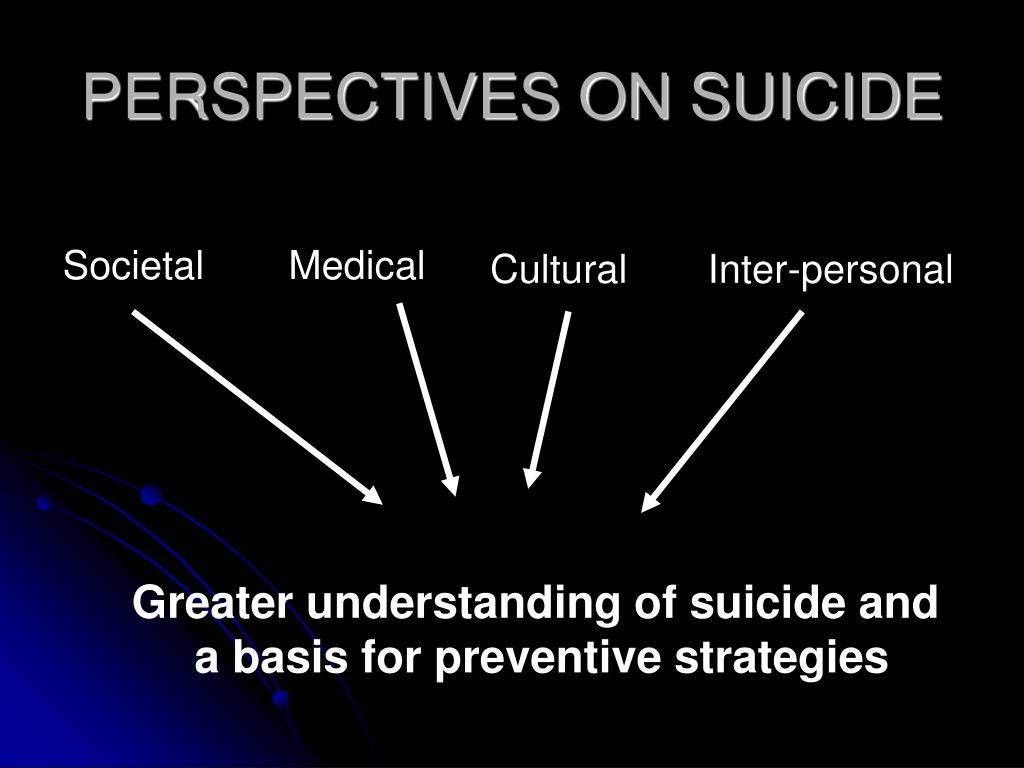 PERSPECTIVES ON SUICIDE