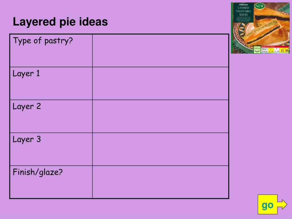 Layered pie ideas
