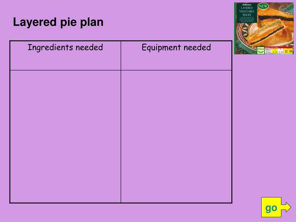 Layered pie plan