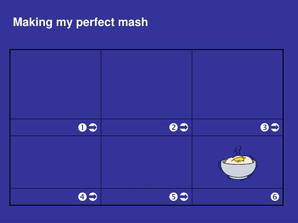 Making my perfect mash