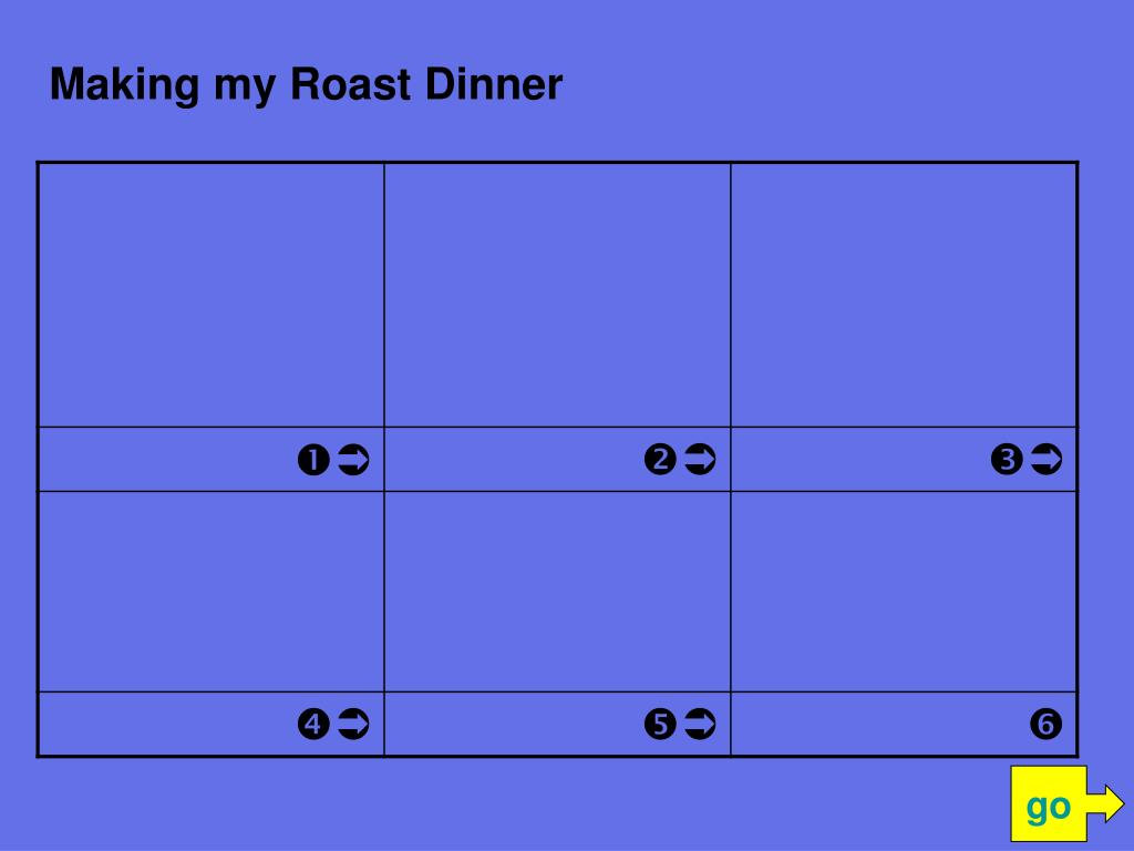 Making my Roast Dinner