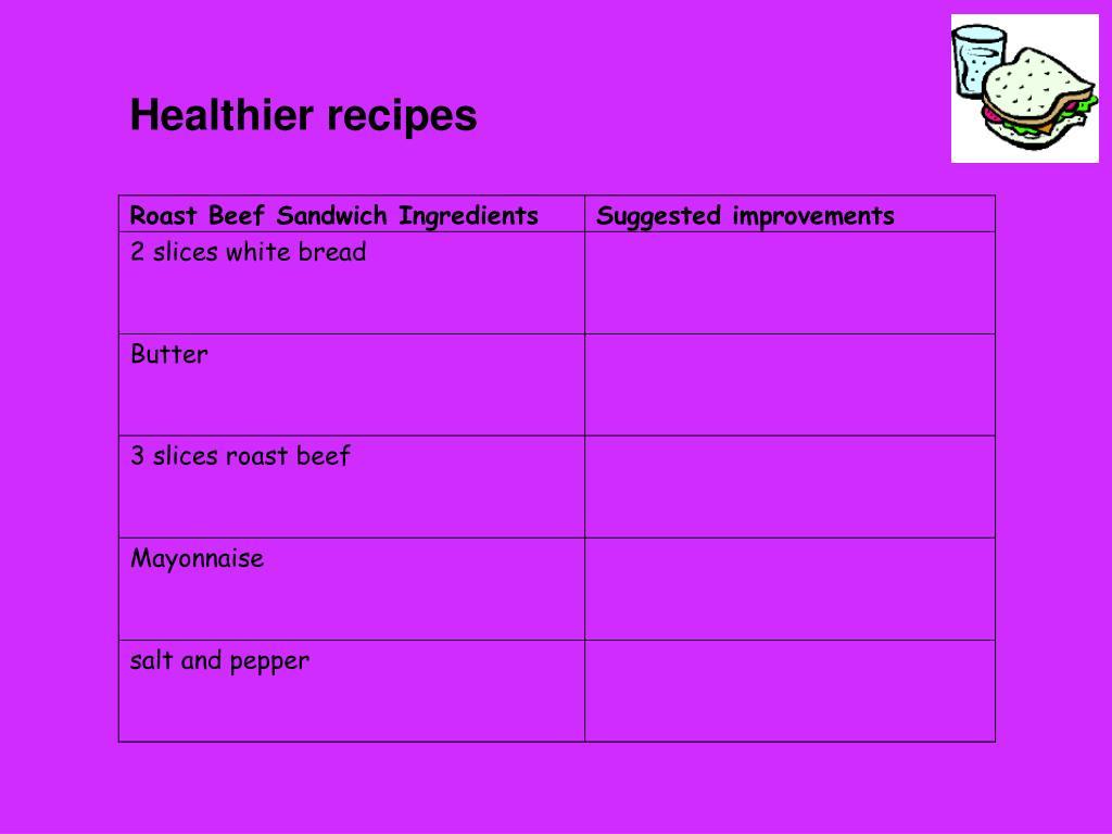 Healthier recipes