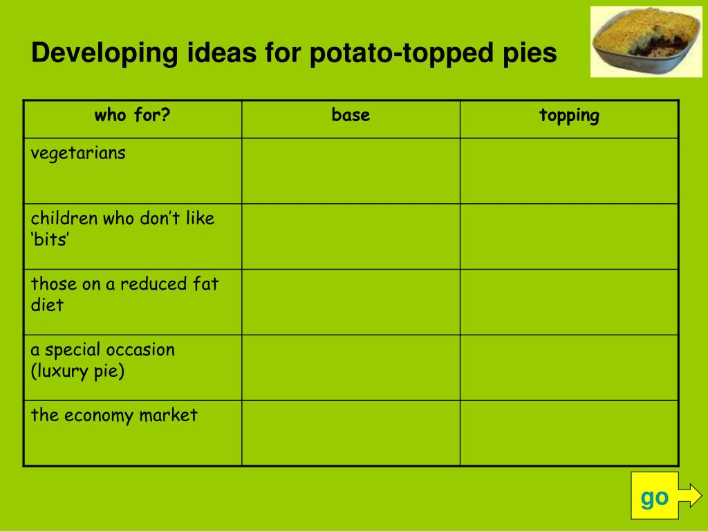 Developing ideas for potato-topped pies