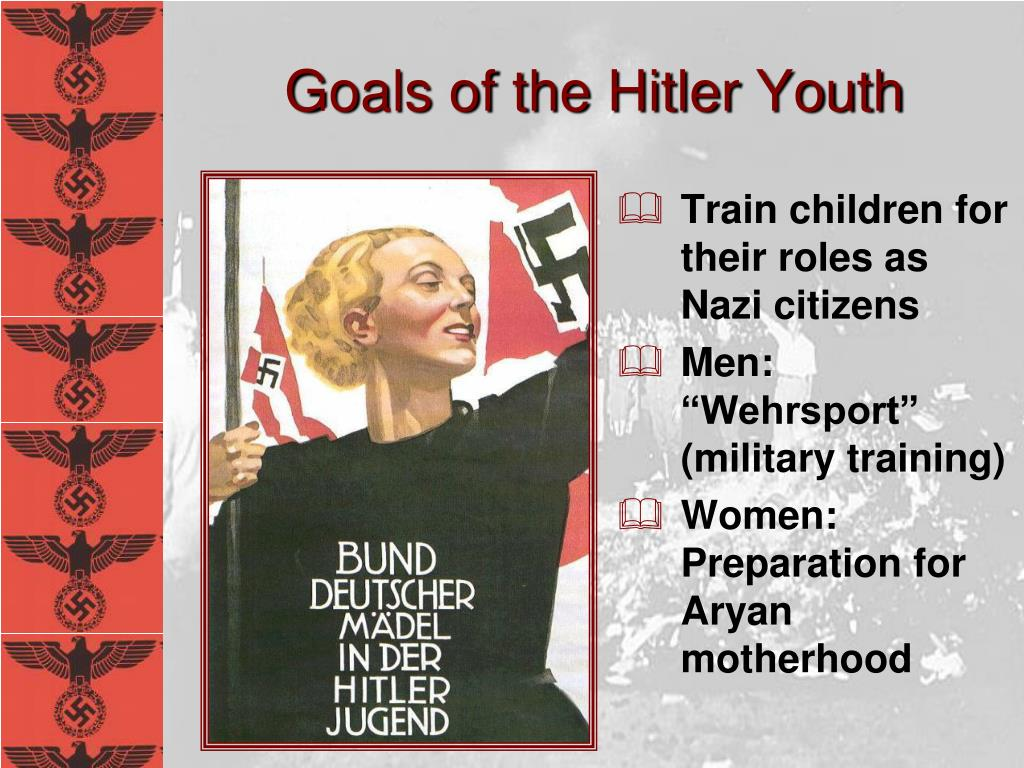 aims of the nazi state in Start studying nazi germany: aims and results of policies learn vocabulary, terms, and more with flashcards, games, and other study tools.