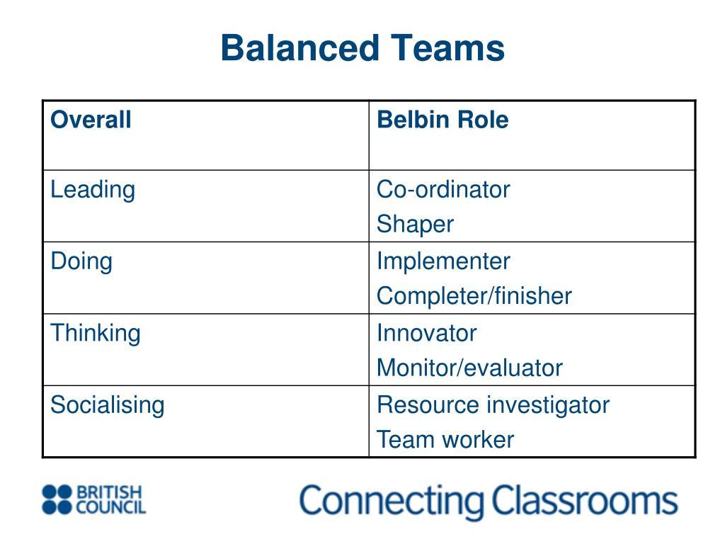 Balanced Teams