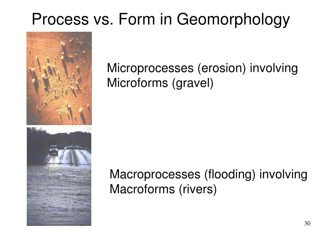Process vs. Form in Geomorphology