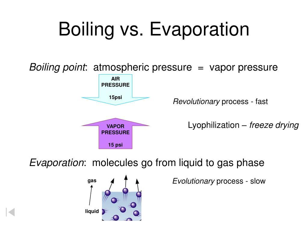 Boiling vs. Evaporation