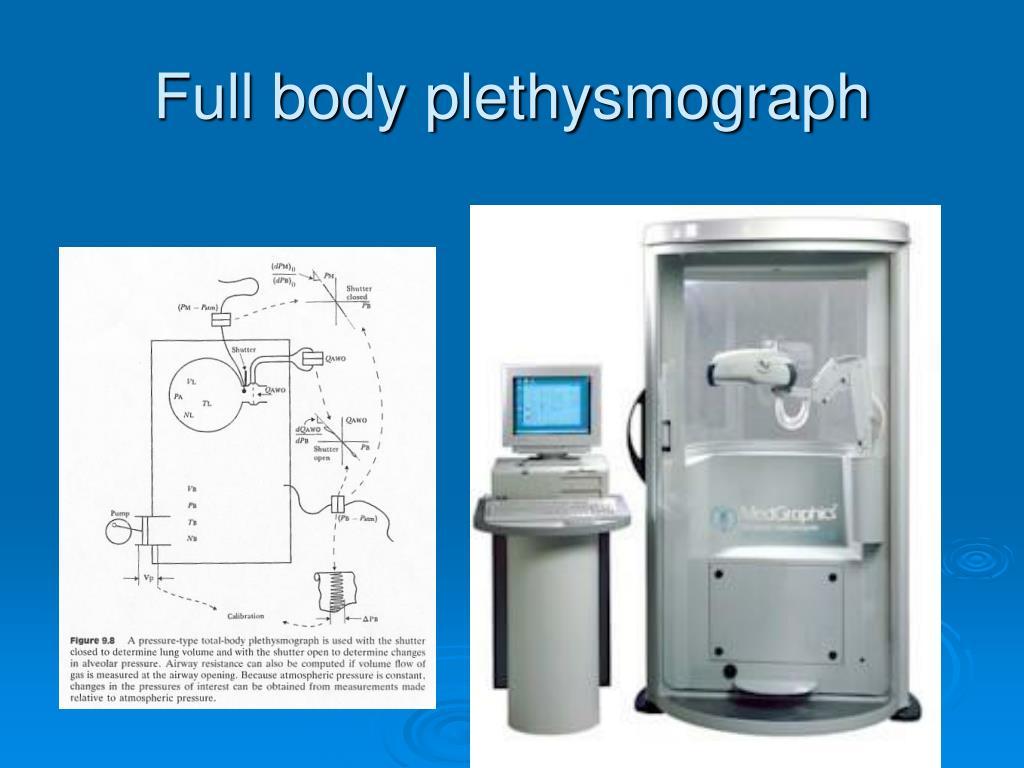 Full body plethysmograph