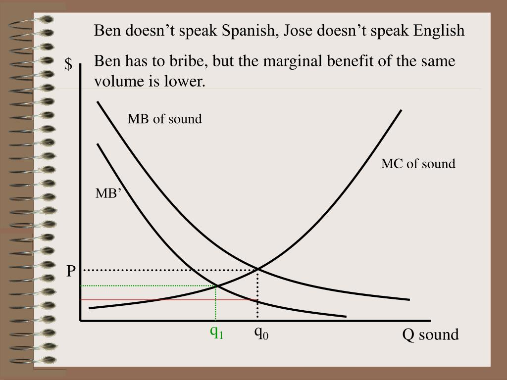 Ben doesn't speak Spanish, Jose doesn't speak English
