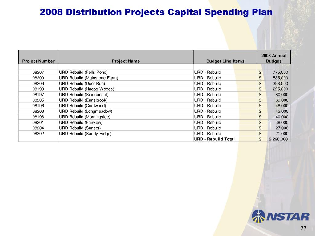 2008 Distribution Projects Capital Spending Plan