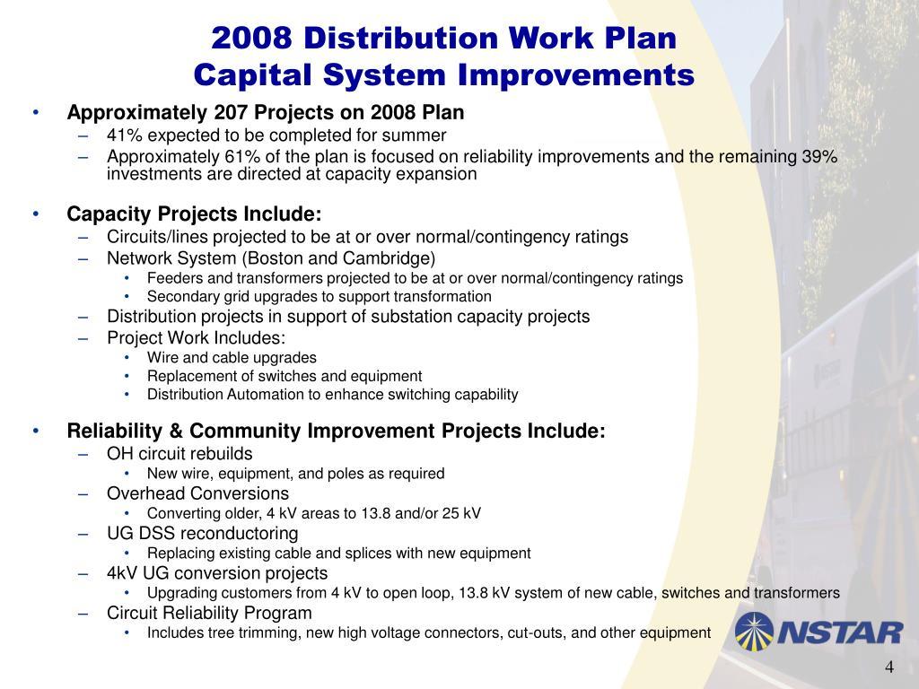 2008 Distribution Work Plan