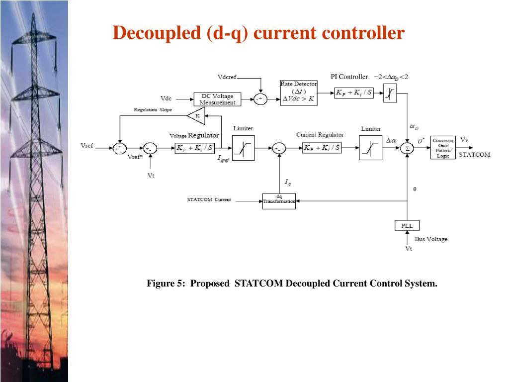 Decoupled (d-q) current controller