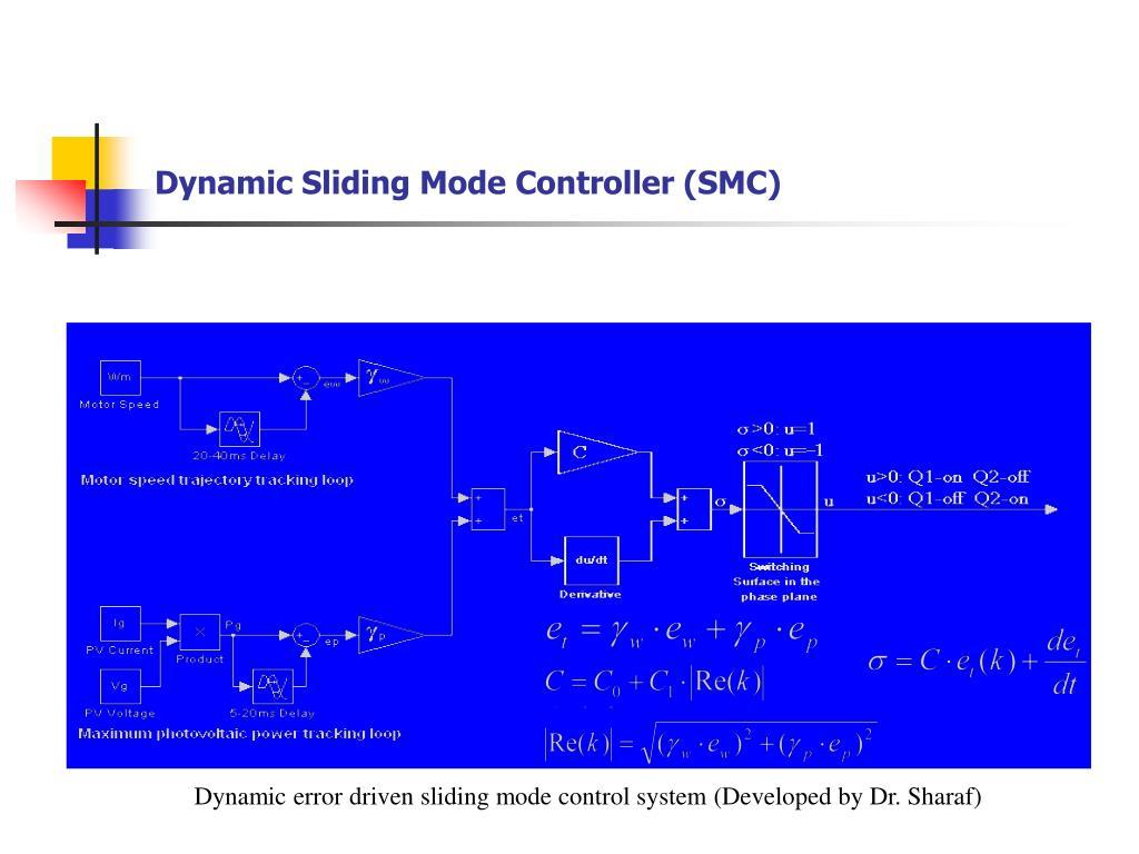 Dynamic Sliding Mode Controller (SMC)
