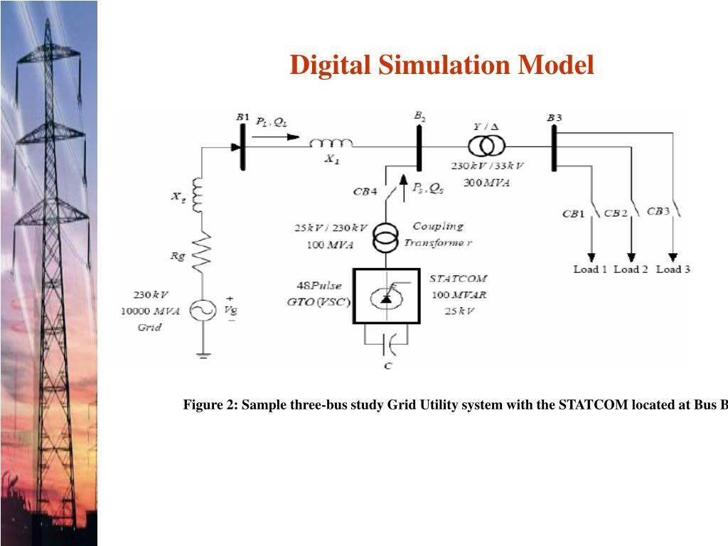 Digital Simulation Model