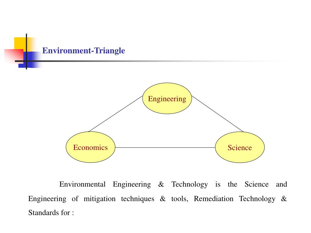 Environment-Triangle