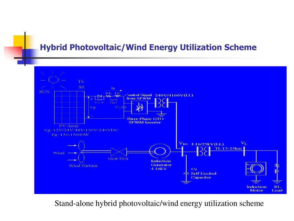 Hybrid Photovoltaic/Wind Energy Utilization Scheme
