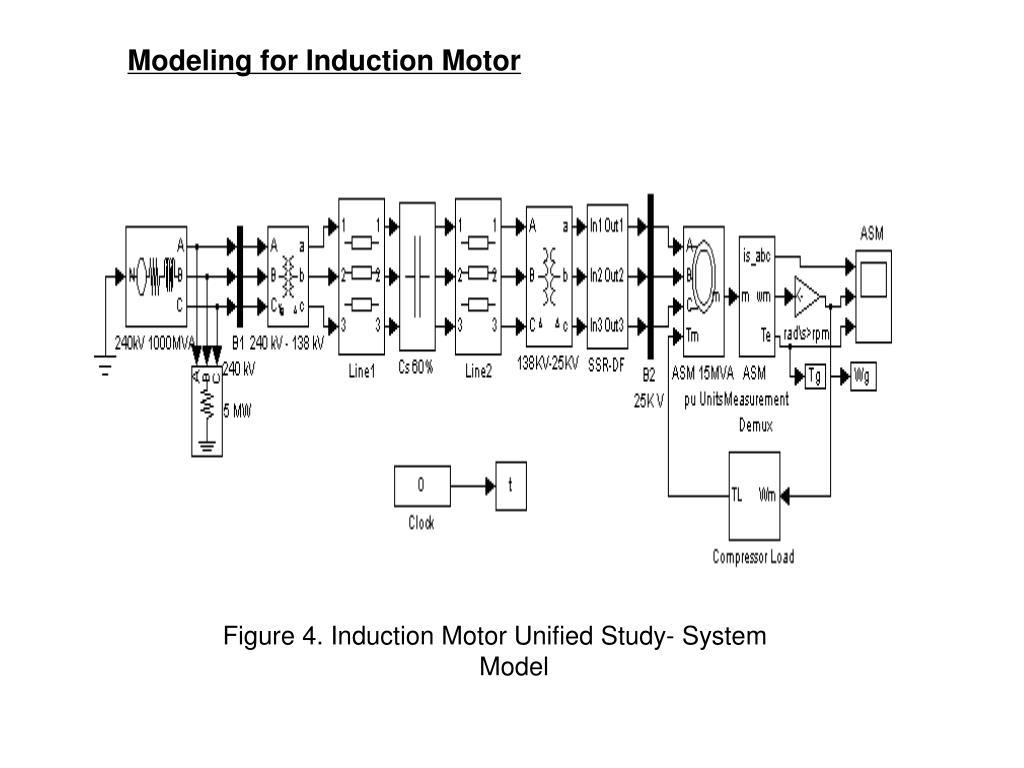 Modeling for Induction Motor