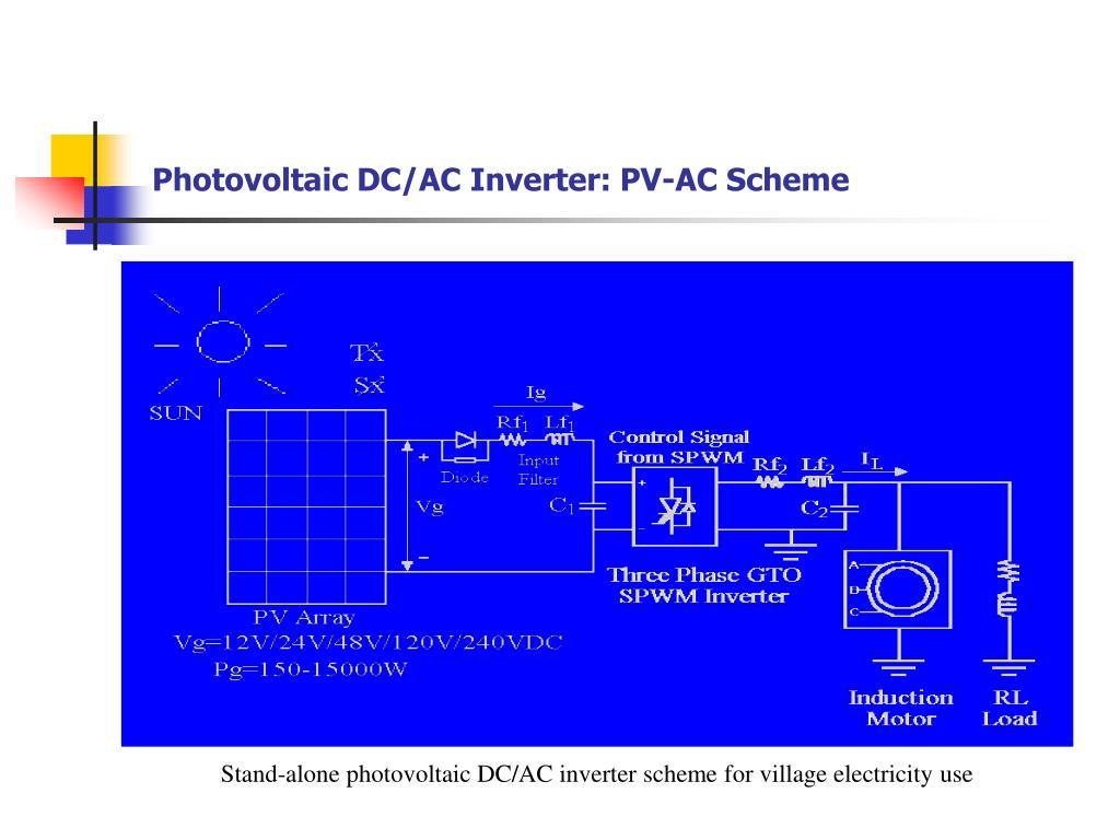 Photovoltaic DC/AC Inverter: PV-AC Scheme