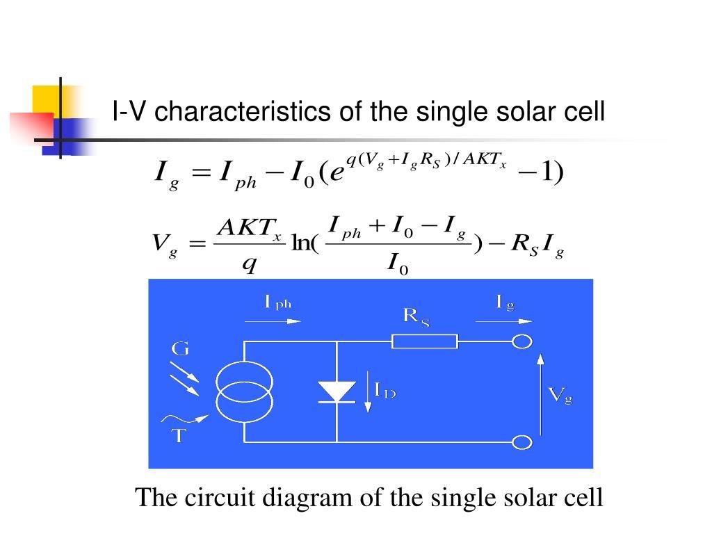 I-V characteristics of the single solar cell