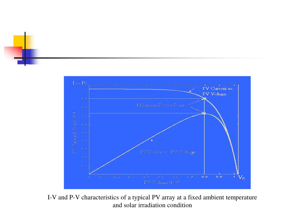 I-V and P-V characteristics of a typical PV array at a fixed ambient temperature