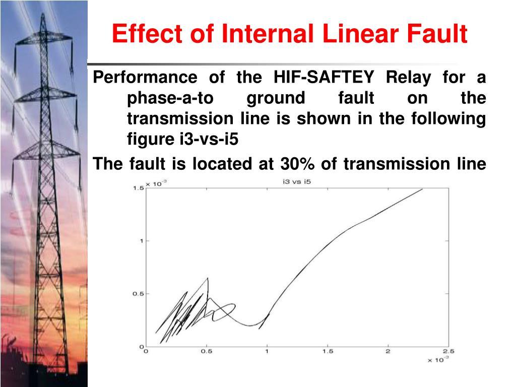 Effect of Internal Linear Fault