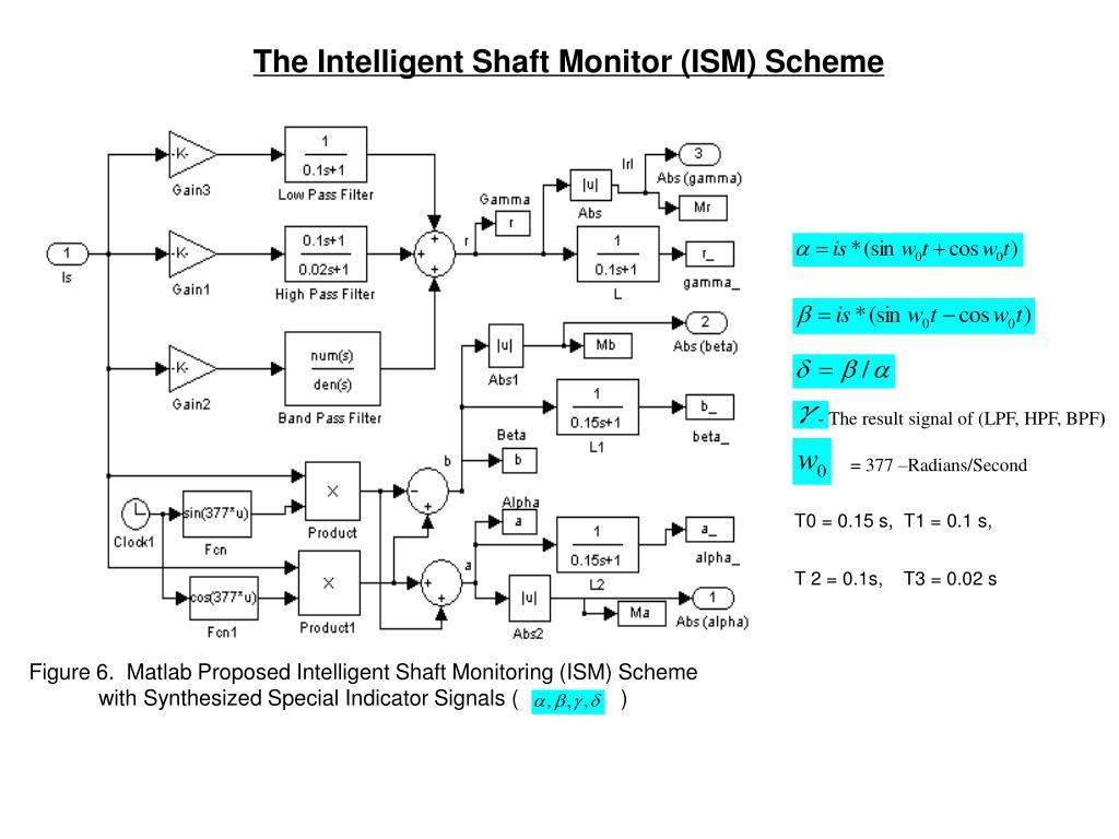 The Intelligent Shaft Monitor (ISM) Scheme