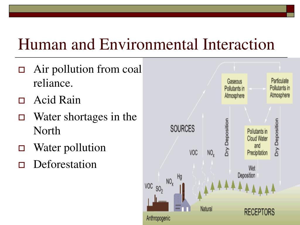 Human and Environmental Interaction