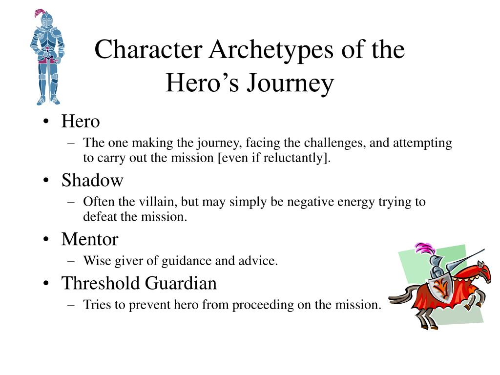 Character Archetypes of the