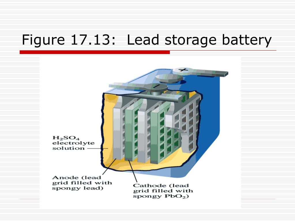 Figure 17.13:  Lead storage battery